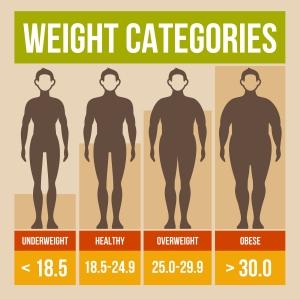 bigstock-Body-mass-index-retro-poster-56846093