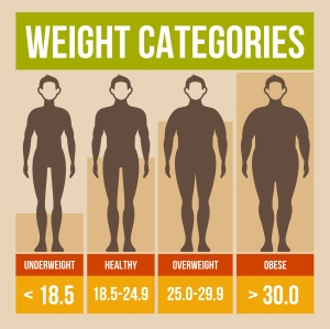 bigstock-Body-mass-index-retro-poster-56846093
